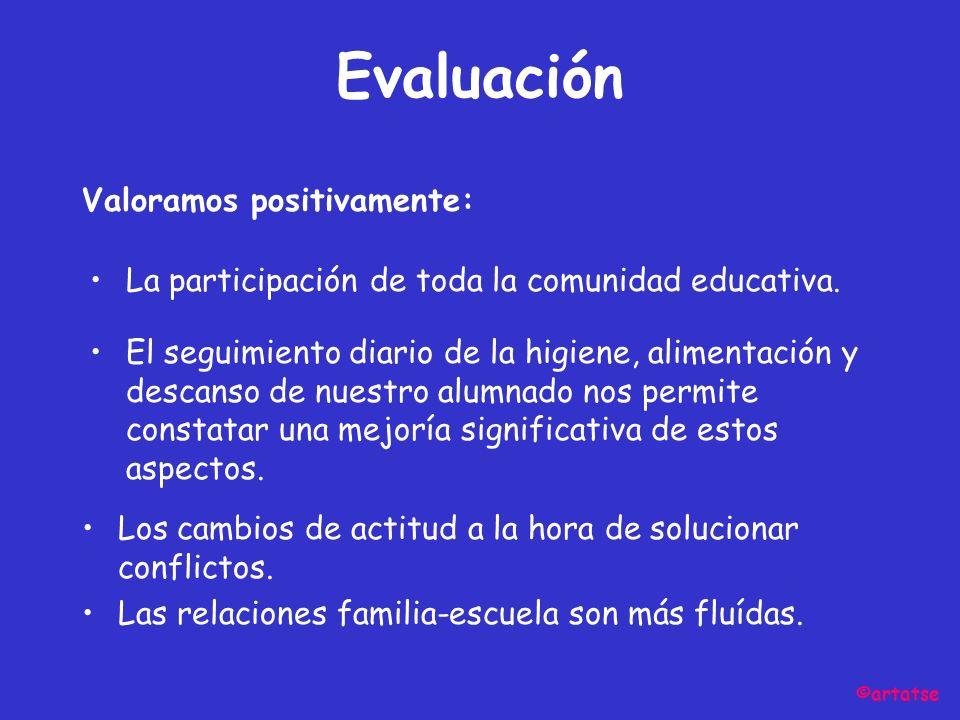 Evaluación Valoramos positivamente:
