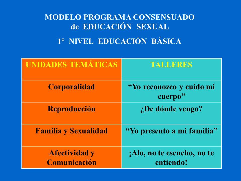 MODELO PROGRAMA CONSENSUADO de EDUCACIÓN SEXUAL