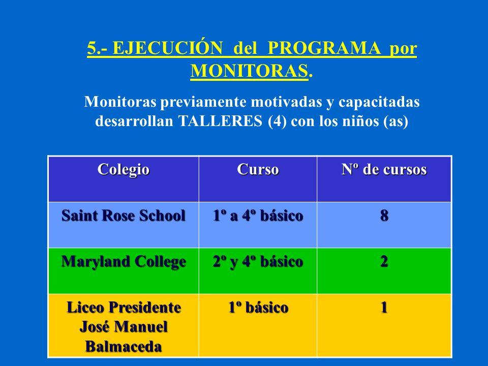 5.- EJECUCIÓN del PROGRAMA por MONITORAS.