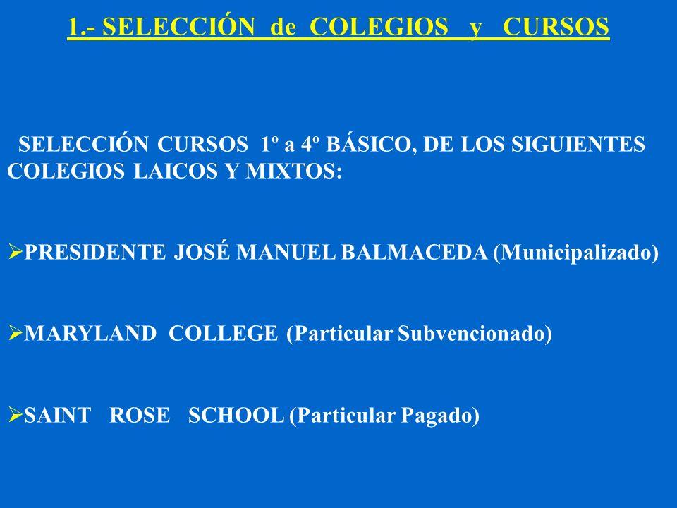1.- SELECCIÓN de COLEGIOS y CURSOS