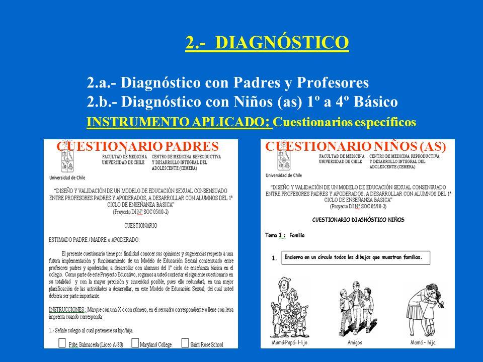 2. - DIAGNÓSTICO 2. a. - Diagnóstico con Padres y Profesores 2. b