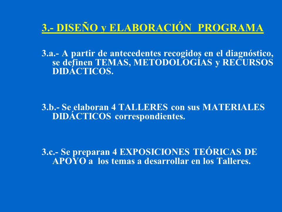 3.- DISEÑO y ELABORACIÓN PROGRAMA