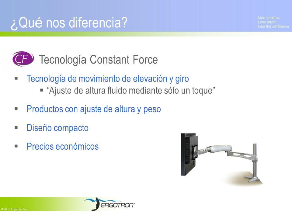 ¿Qué nos diferencia Tecnología Constant Force