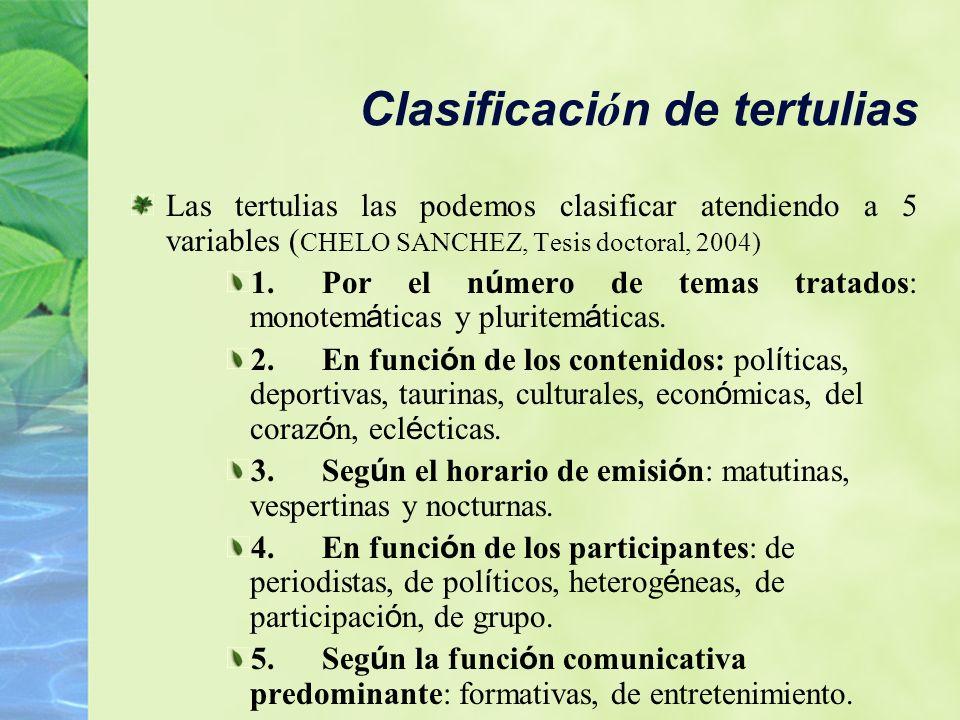 Clasificación de tertulias