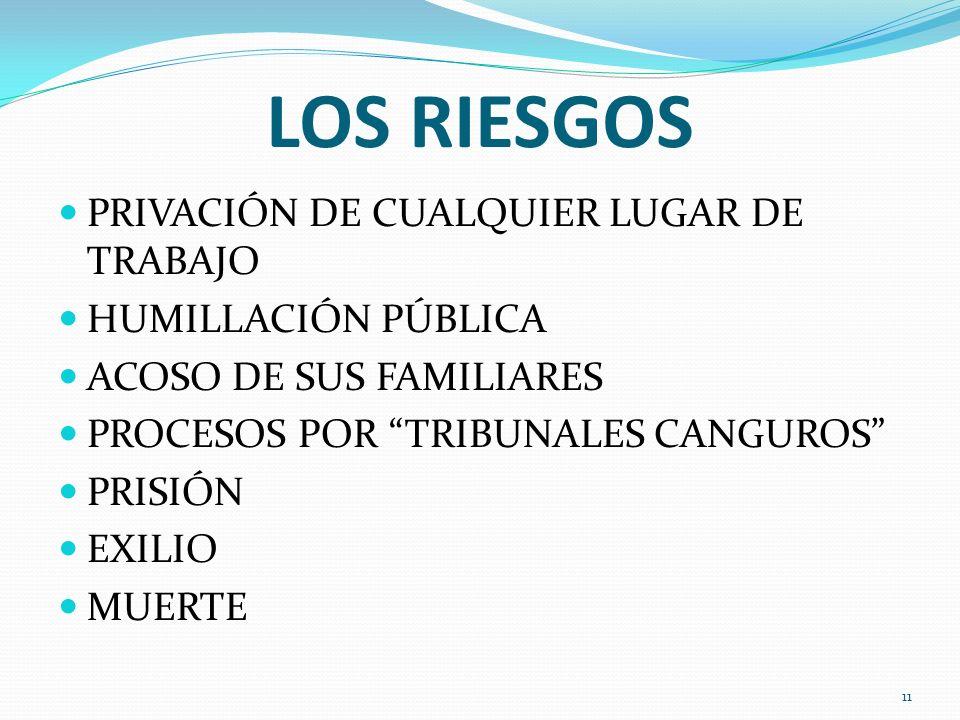 LOS RIESGOS PRIVACIÓN DE CUALQUIER LUGAR DE TRABAJO
