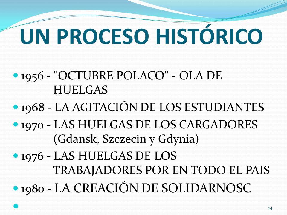 UN PROCESO HISTÓRICO 1956 - OCTUBRE POLACO - OLA DE HUELGAS