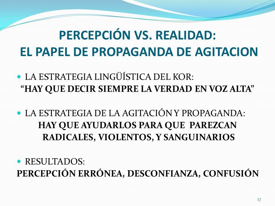 PERCEPCIÓN VS. REALIDAD: EL PAPEL DE PROPAGANDA DE AGITACION