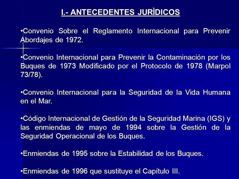 Convenio Internacional para la Seguridad de la Vida Humana en el Mar.