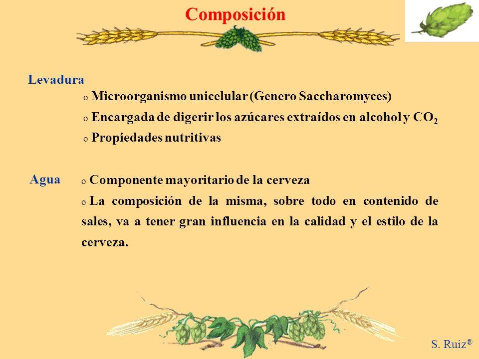 Composición Levadura Microorganismo unicelular (Genero Saccharomyces)