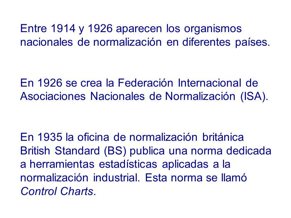 Entre 1914 y 1926 aparecen los organismos nacionales de normalización en diferentes países.