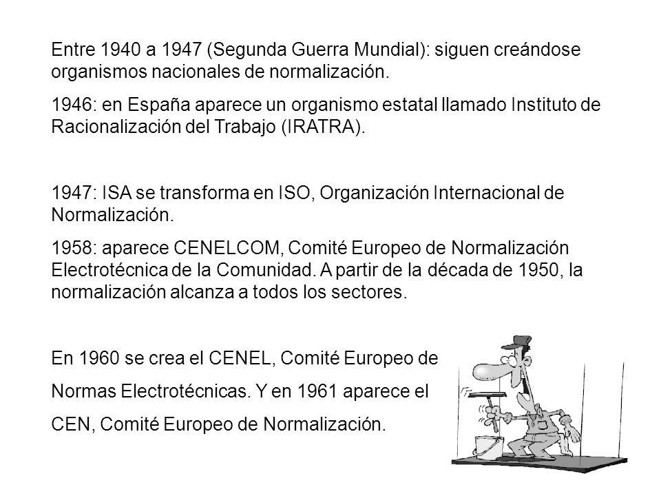 Entre 1940 a 1947 (Segunda Guerra Mundial): siguen creándose organismos nacionales de normalización.
