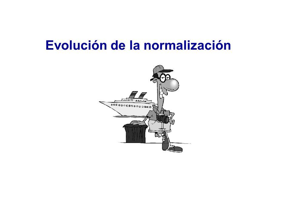 Evolución de la normalización
