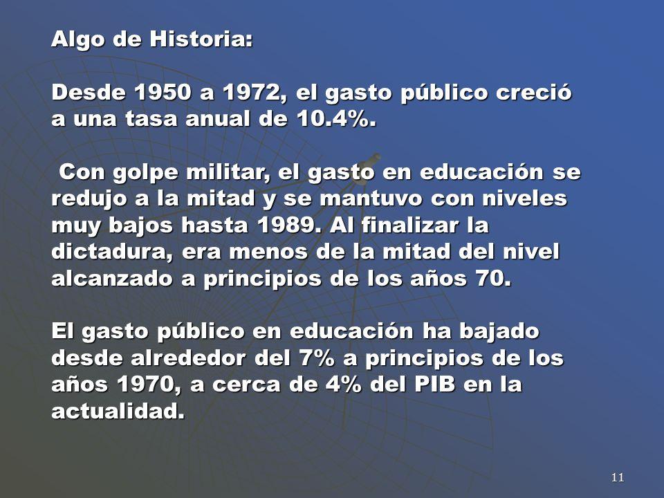 Algo de Historia:Desde 1950 a 1972, el gasto público creció a una tasa anual de 10.4%.