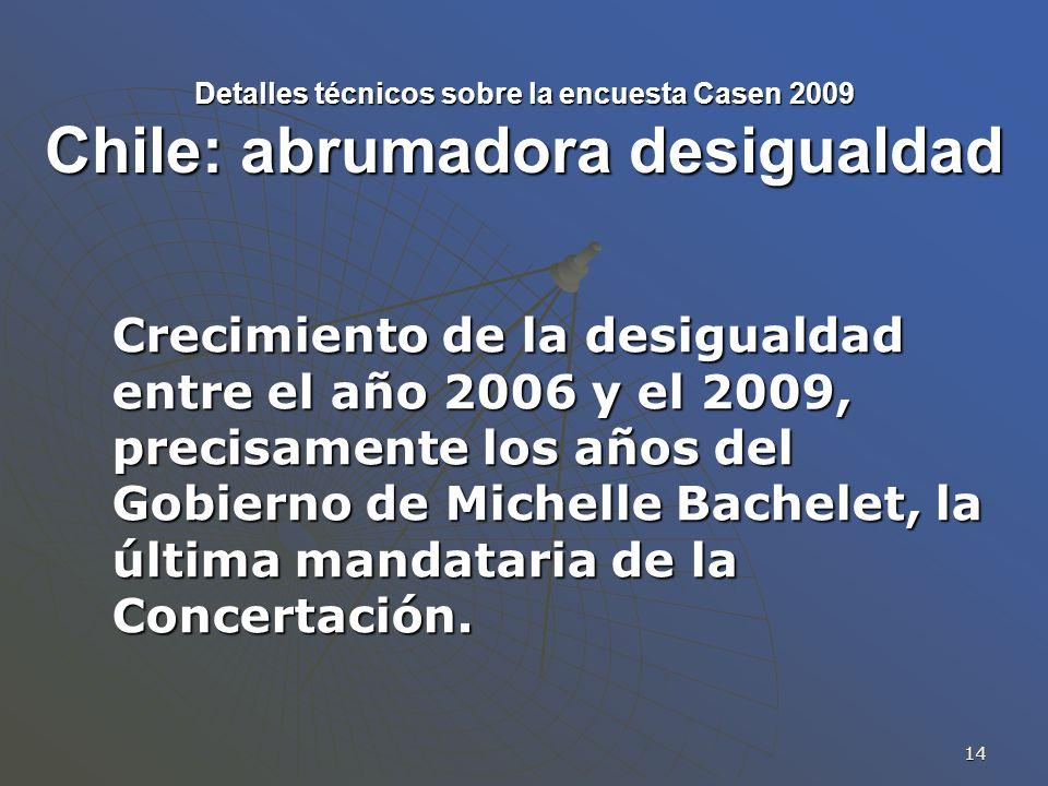 Detalles técnicos sobre la encuesta Casen 2009 Chile: abrumadora desigualdad