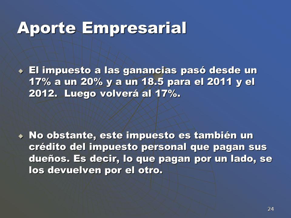 Aporte EmpresarialEl impuesto a las ganancias pasó desde un 17% a un 20% y a un 18.5 para el 2011 y el 2012. Luego volverá al 17%.