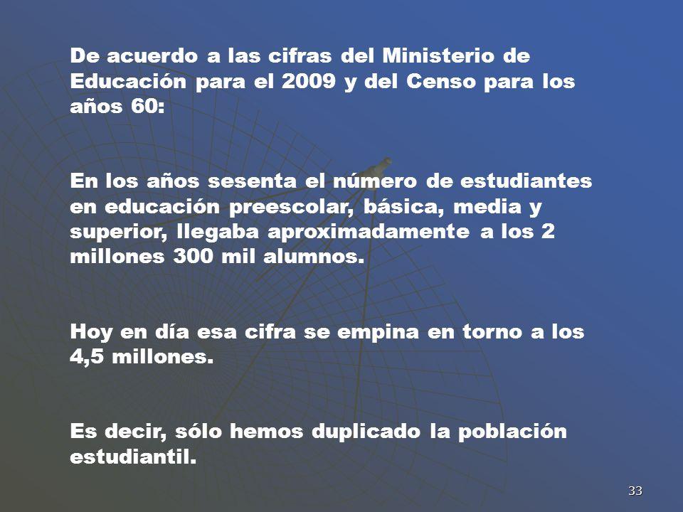 De acuerdo a las cifras del Ministerio de Educación para el 2009 y del Censo para los años 60: