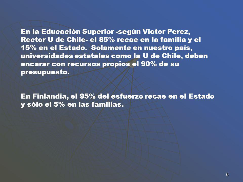 En la Educación Superior -según Victor Perez, Rector U de Chile- el 85% recae en la familia y el 15% en el Estado. Solamente en nuestro país, universidades estatales como la U de Chile, deben encarar con recursos propios el 90% de su presupuesto.