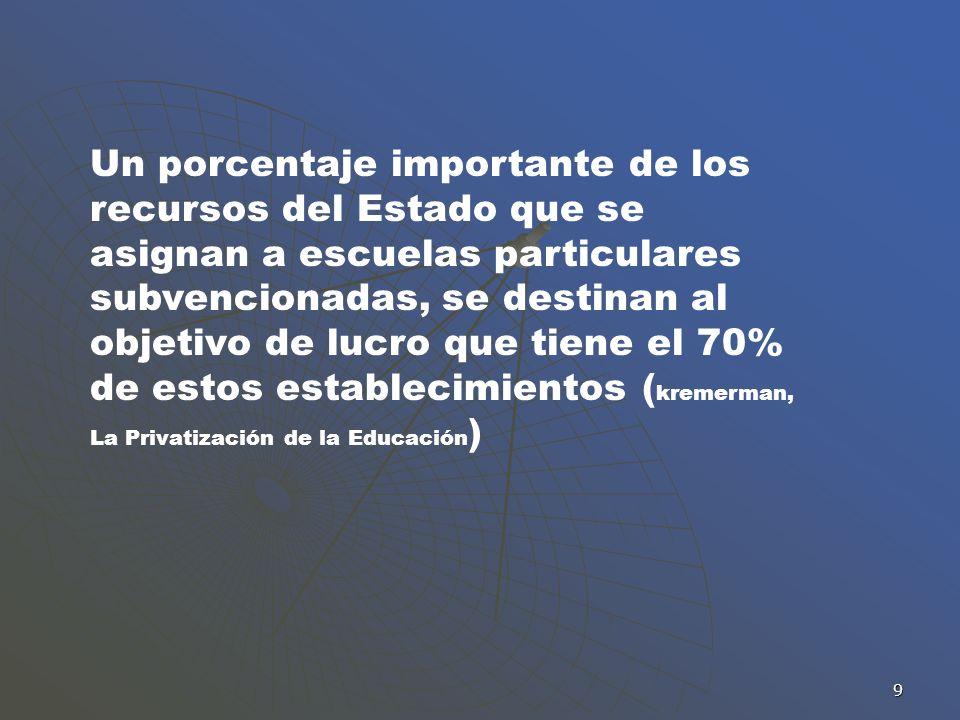 Un porcentaje importante de los recursos del Estado que se asignan a escuelas particulares subvencionadas, se destinan al objetivo de lucro que tiene el 70% de estos establecimientos (kremerman, La Privatización de la Educación)