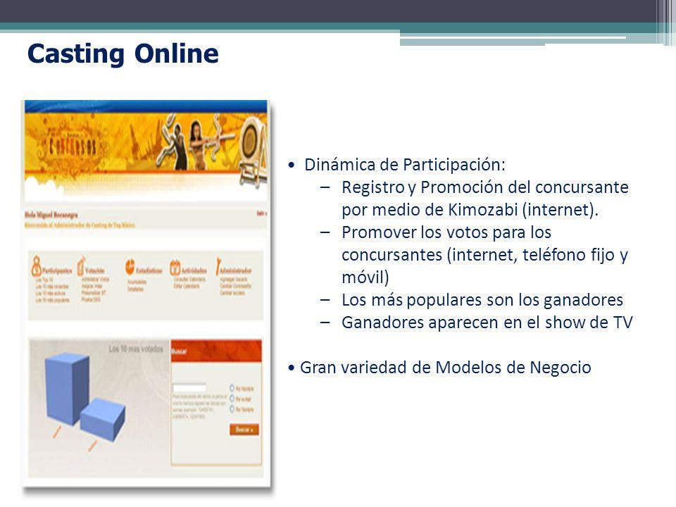Casting Online Dinámica de Participación: