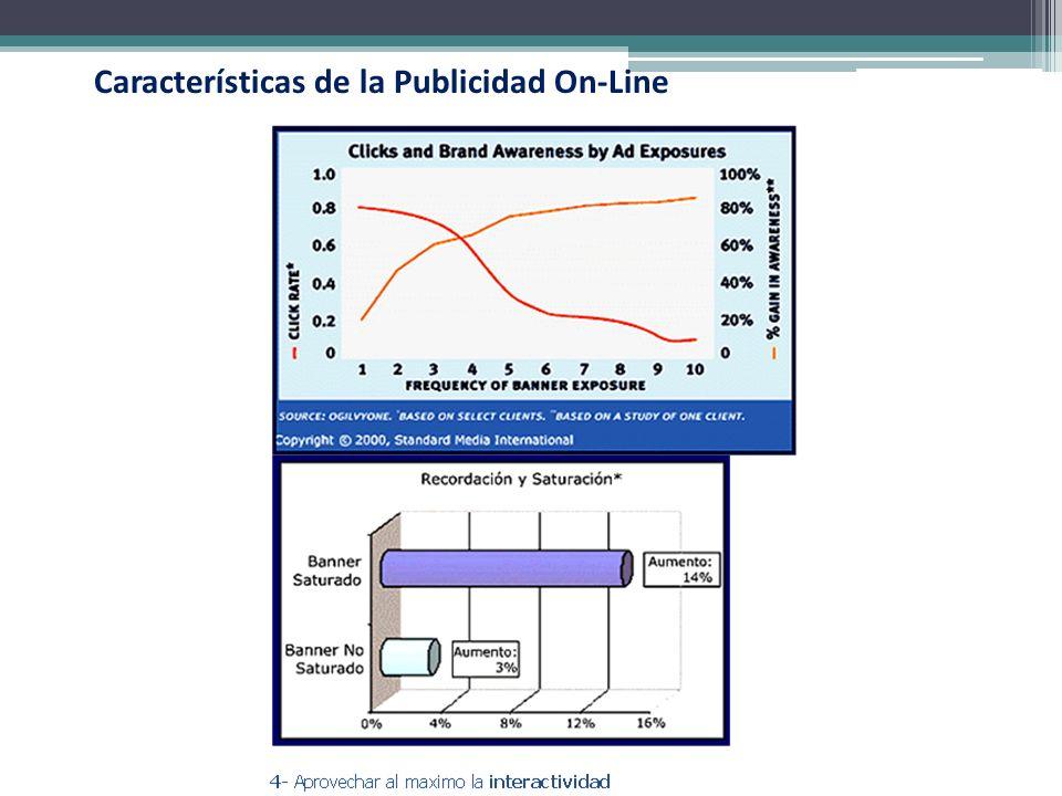 Características de la Publicidad On-Line