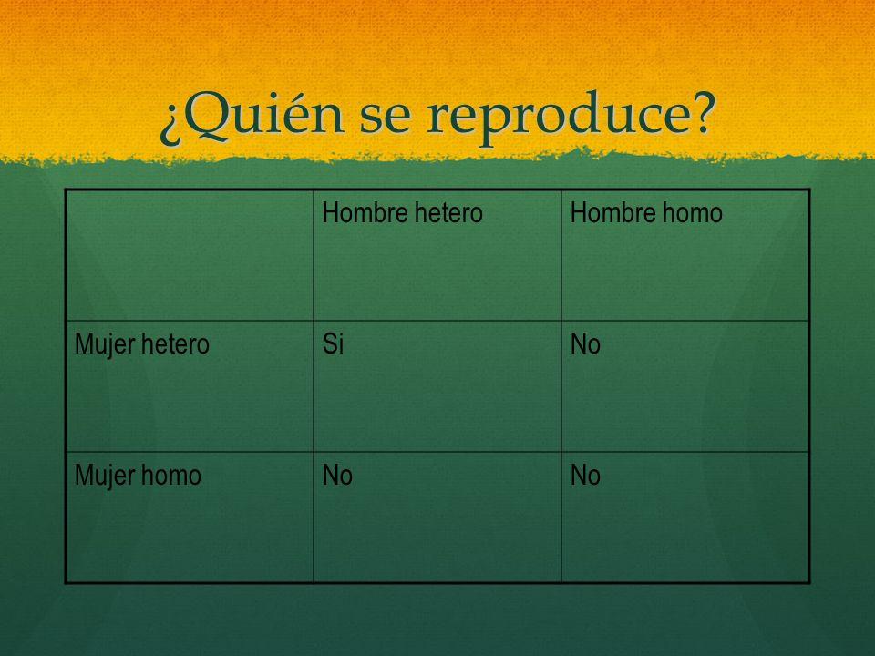 ¿Quién se reproduce Hombre hetero Hombre homo Mujer hetero Si No