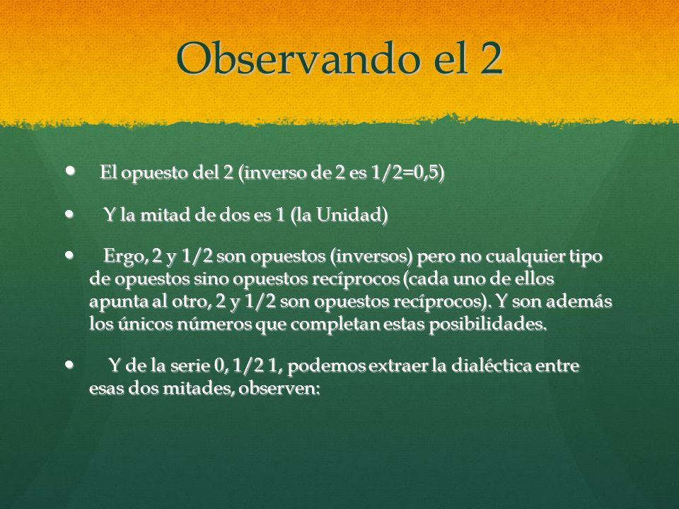 Observando el 2 El opuesto del 2 (inverso de 2 es 1/2=0,5)