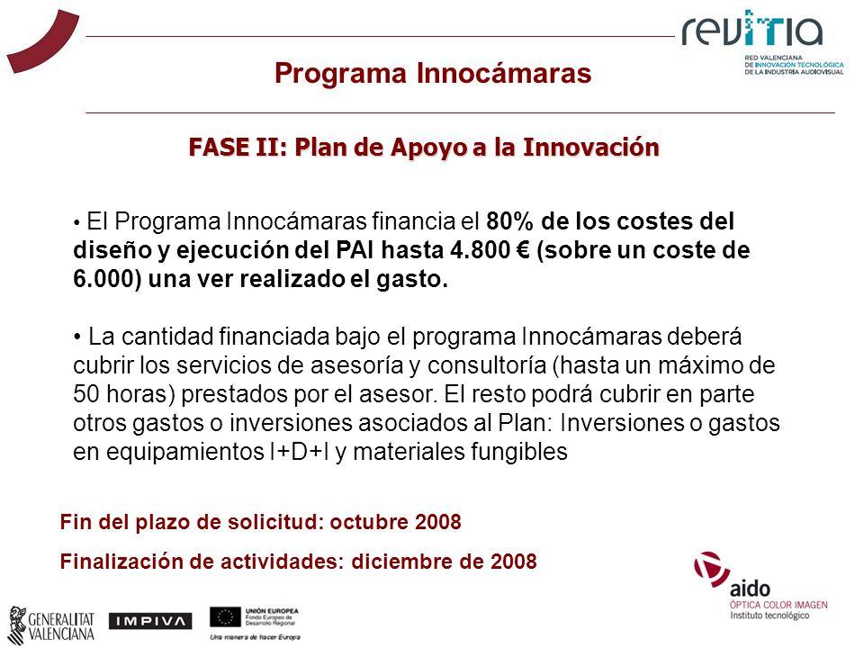FASE II: Plan de Apoyo a la Innovación