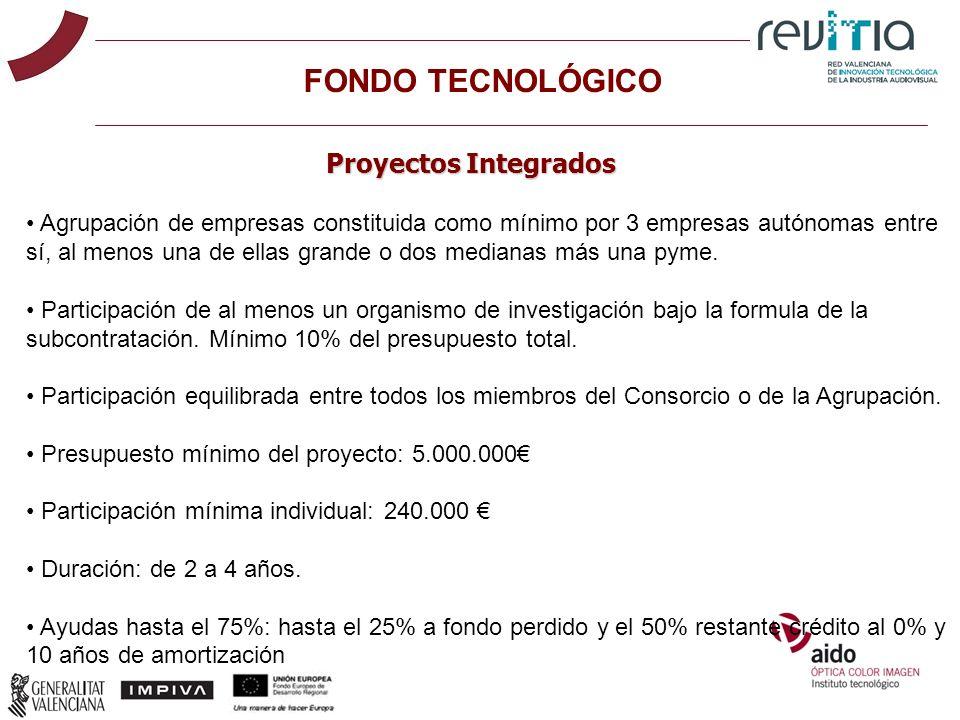 FONDO TECNOLÓGICO Proyectos Integrados