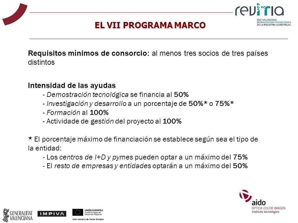 EL VII PROGRAMA MARCO Requisitos mínimos de consorcio: al menos tres socios de tres países distintos.