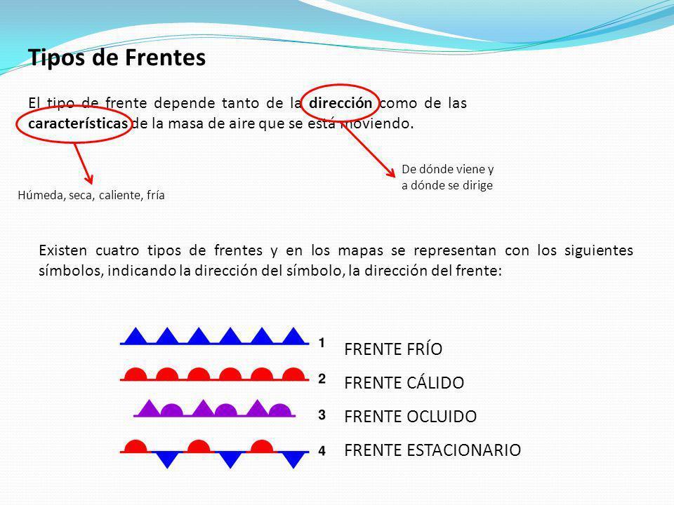 Tipos de Frentes FRENTE FRÍO FRENTE CÁLIDO FRENTE OCLUIDO