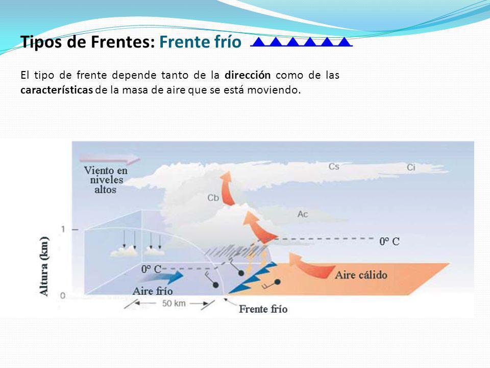 Tipos de Frentes: Frente frío