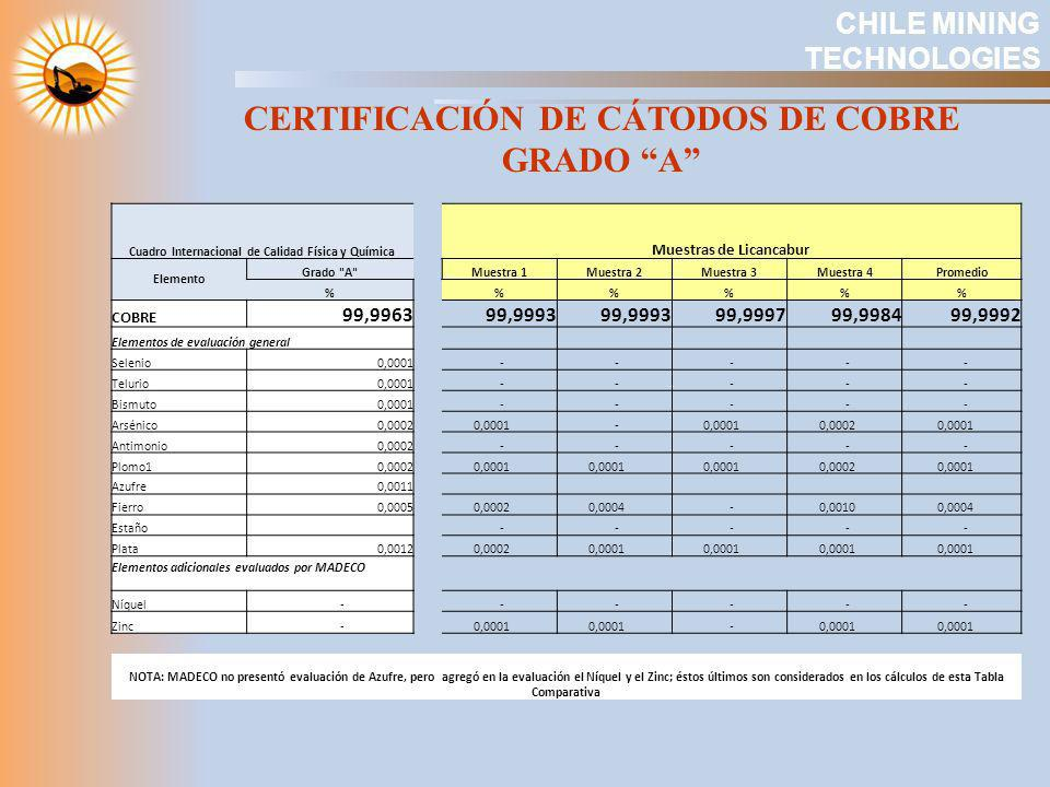 CERTIFICACIÓN DE CÁTODOS DE COBRE GRADO A