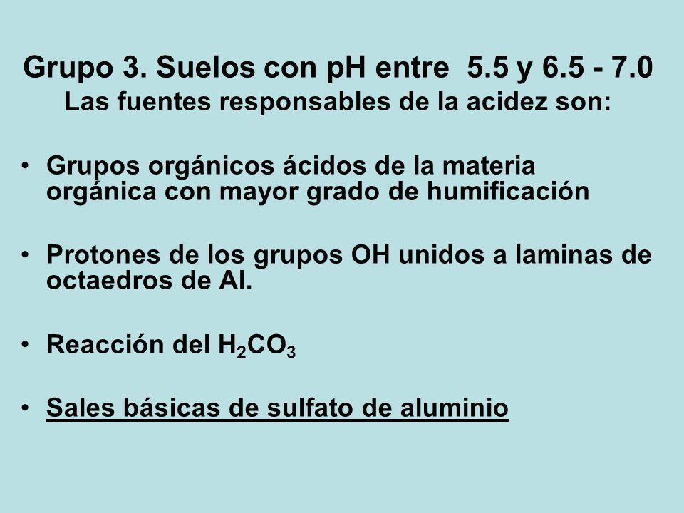 Grupo 3. Suelos con pH entre 5.5 y 6.5 - 7.0