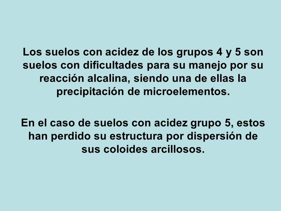 Los suelos con acidez de los grupos 4 y 5 son suelos con dificultades para su manejo por su reacción alcalina, siendo una de ellas la precipitación de microelementos.