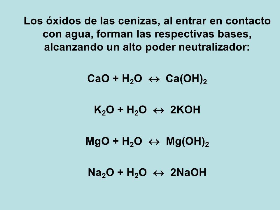 Los óxidos de las cenizas, al entrar en contacto con agua, forman las respectivas bases, alcanzando un alto poder neutralizador: