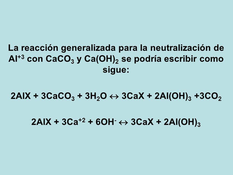 2AlX + 3CaCO3 + 3H2O  3CaX + 2Al(OH)3 +3CO2