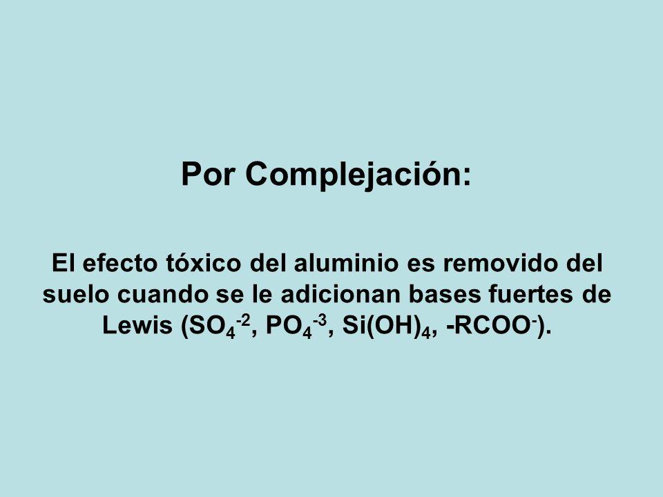 Por Complejación: El efecto tóxico del aluminio es removido del suelo cuando se le adicionan bases fuertes de Lewis (SO4-2, PO4-3, Si(OH)4, -RCOO-).