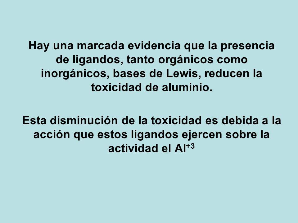 Hay una marcada evidencia que la presencia de ligandos, tanto orgánicos como inorgánicos, bases de Lewis, reducen la toxicidad de aluminio.