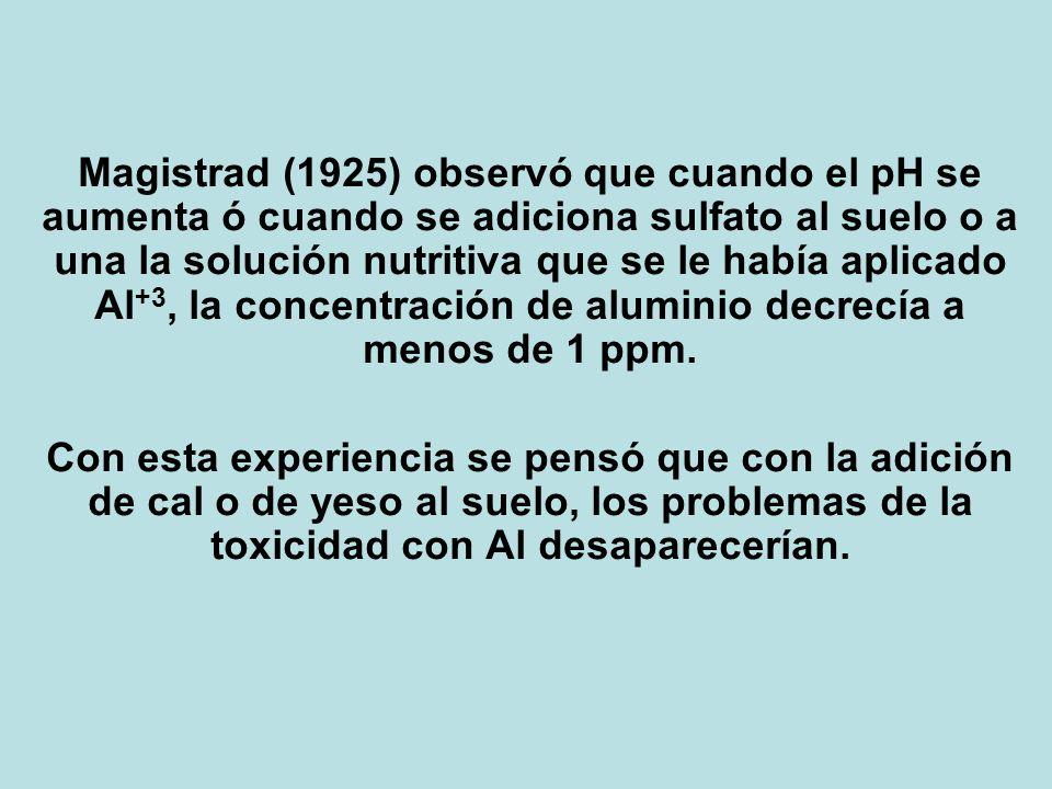 Magistrad (1925) observó que cuando el pH se aumenta ó cuando se adiciona sulfato al suelo o a una la solución nutritiva que se le había aplicado Al+3, la concentración de aluminio decrecía a menos de 1 ppm.