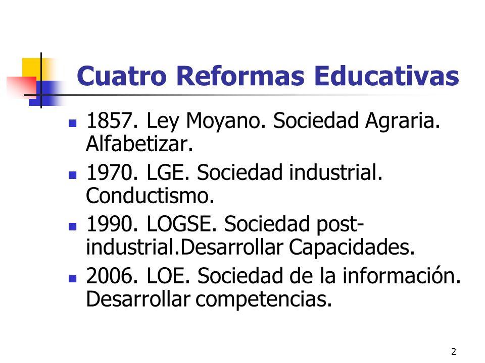 Cuatro Reformas Educativas