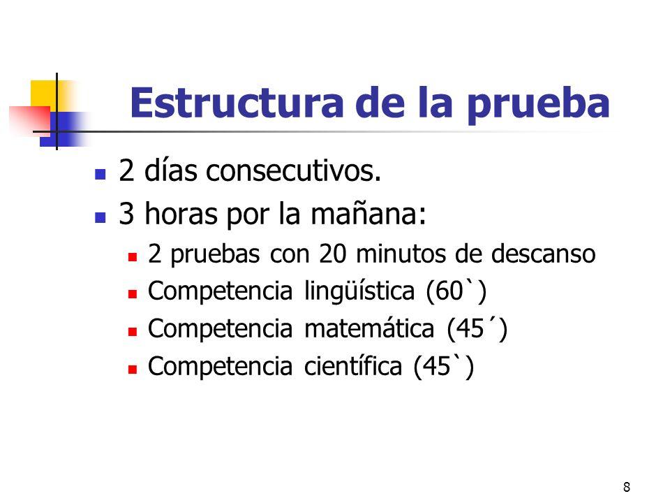 Estructura de la prueba
