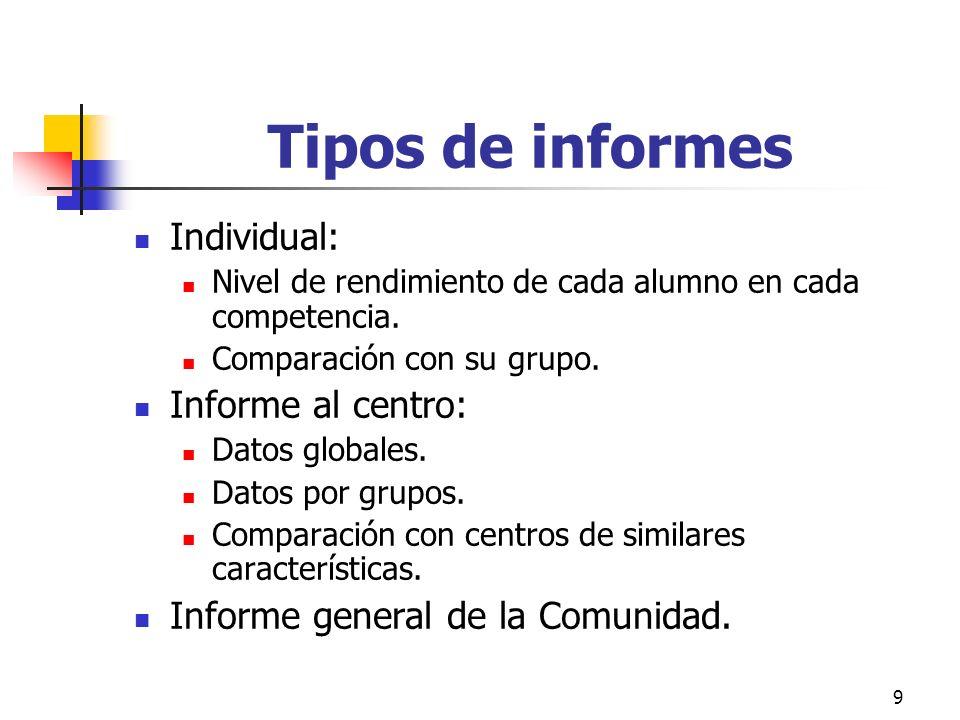 Tipos de informes Individual: Informe al centro: