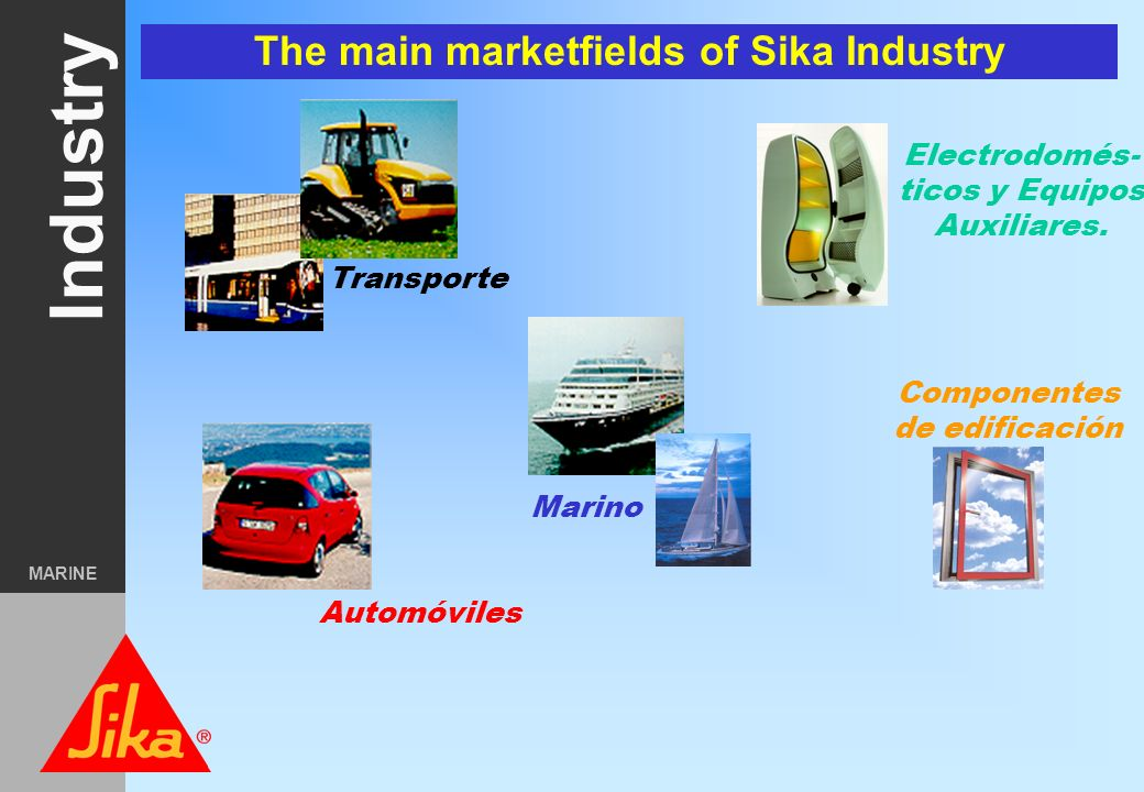The main marketfields of Sika Industry