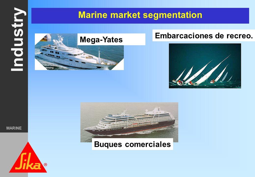 Marine market segmentation