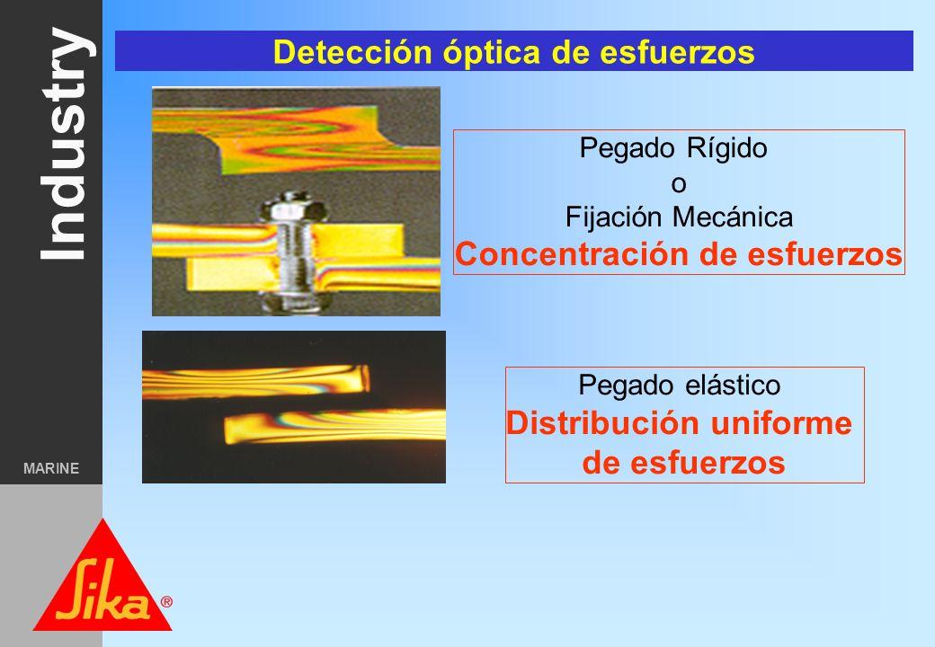 Detección óptica de esfuerzos