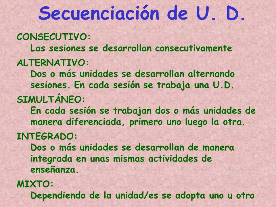 Secuenciación de U. D. CONSECUTIVO: