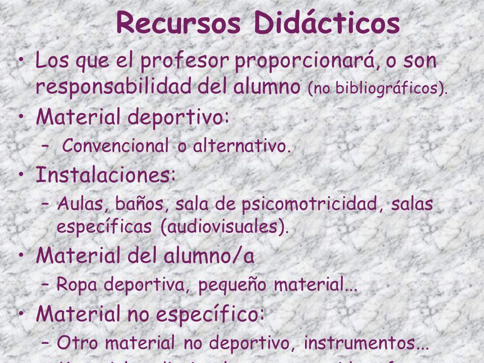 Recursos Didácticos Los que el profesor proporcionará, o son responsabilidad del alumno (no bibliográficos).