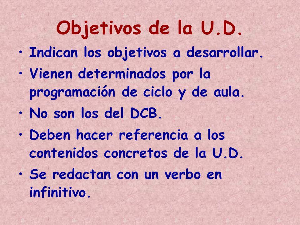 Objetivos de la U.D. Indican los objetivos a desarrollar.