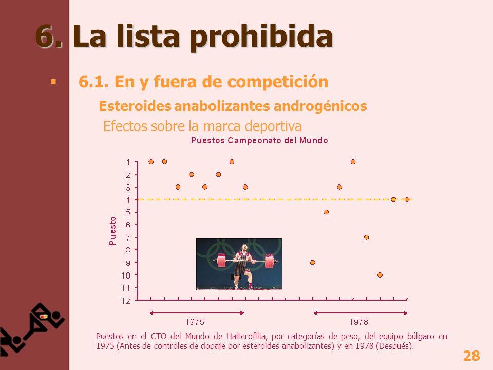 6. La lista prohibida 6.1. En y fuera de competición