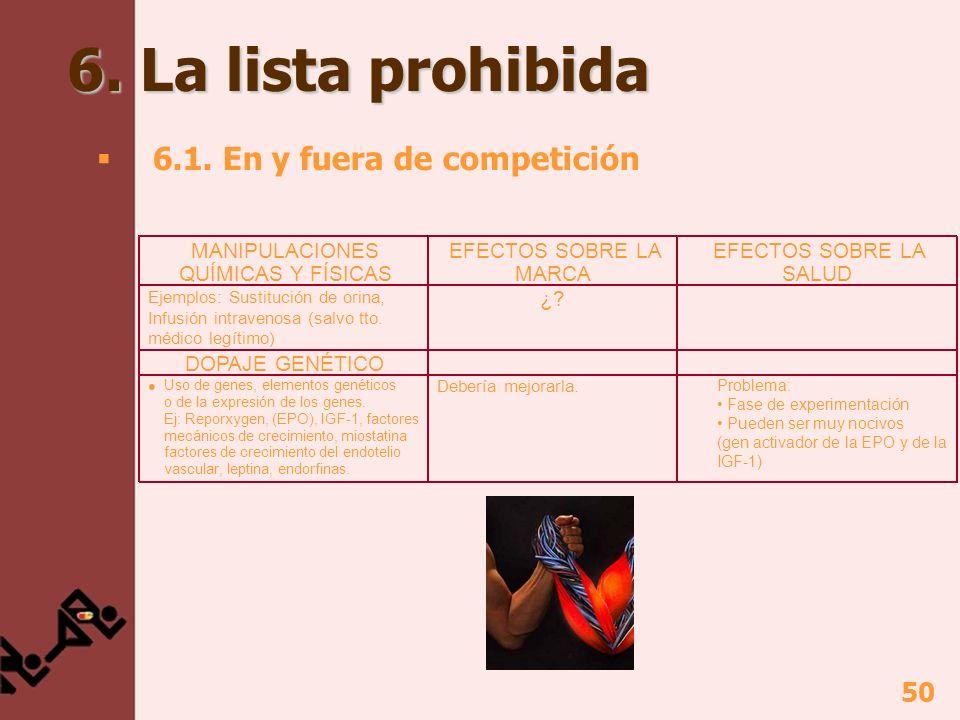 6. La lista prohibida 6.1. En y fuera de competición MANIPULACIONES